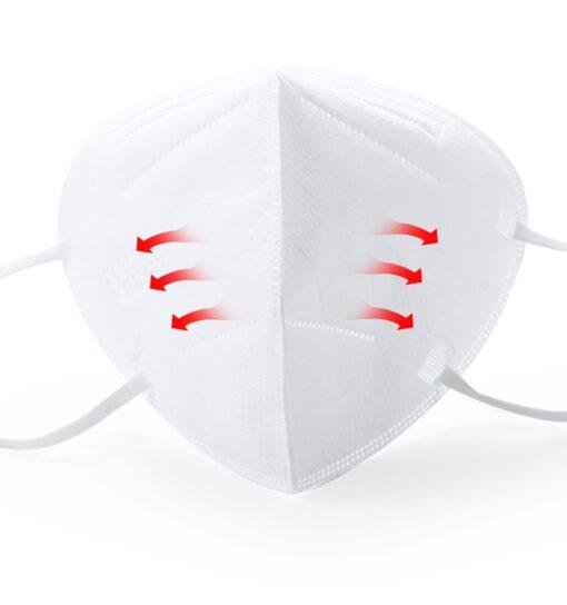 Virus Schutzmaske FFP2 KN95 Schweiz