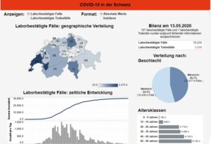 Coronavirus nach Kantonen Schweiz