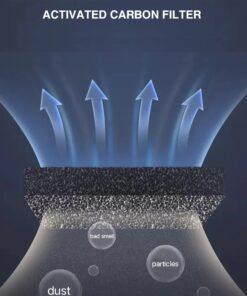 Luftfreiniger Aktivkohlenfilter antibakteriell kaufen Schweiz