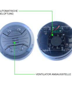 Paintball Airsoft Schutzmaske mit Ventilator belüftet schweiz