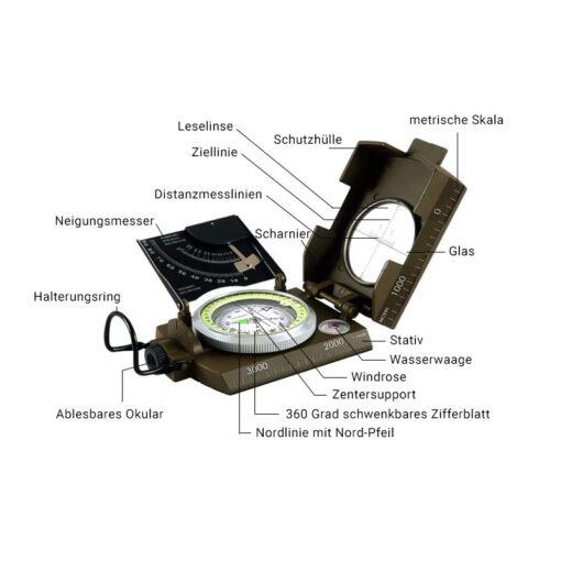 Hochwertiger Kompass kaufen Schweiz